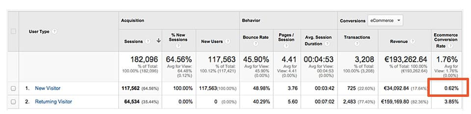google-analytics-rapport-frequency