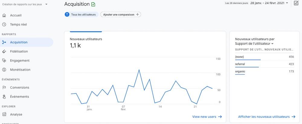 rapport acquisition Google Analytics 4